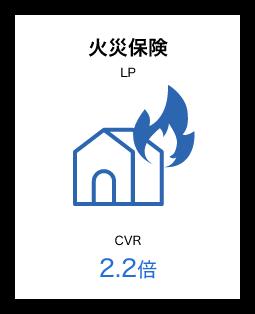 火災保険 LP CVR 2.2倍