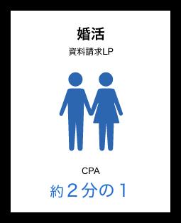 婚活 資料請求LP CPA 約2分の1