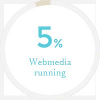 Webmedia running 5%