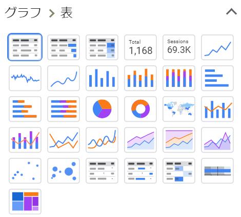GOOGLEデータポータルグラフ一覧